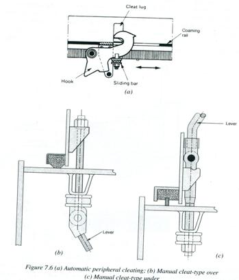 Istilah Peralatan dan Bagian Bagian Deck Kapal ~ Marine