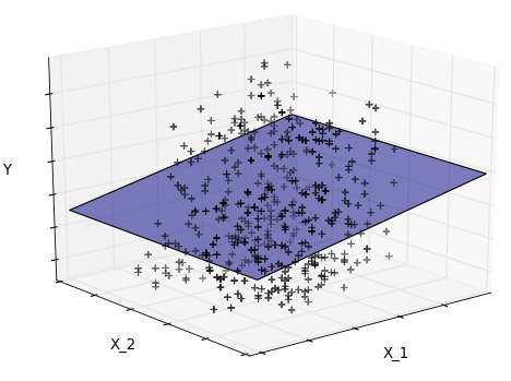 Steel-trap: Removing tick-labels from an axis in Matplotlib