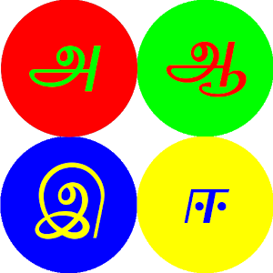 Simple words in Tamil | Knowledge Well