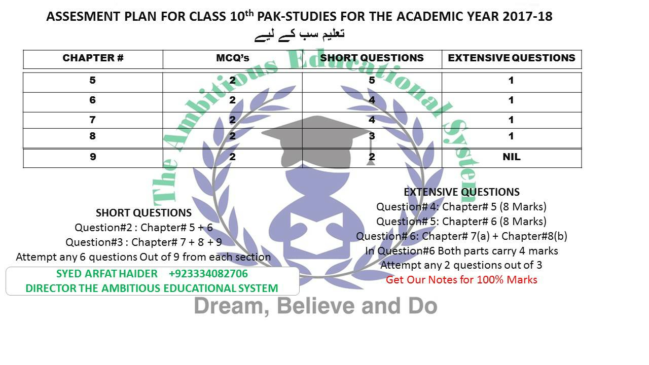 Matric 10th Pak Studies Pairing Scheme 2018