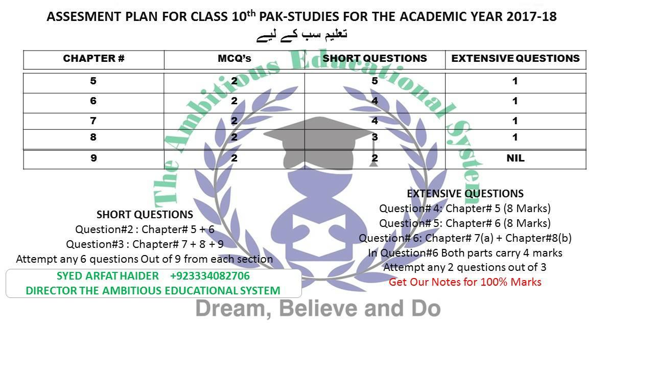 Matric 10th Pak Studies Pairing Scheme 2018
