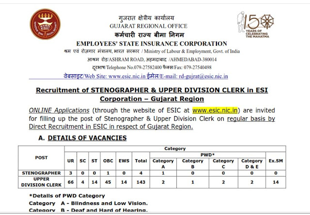 ESIC Gujarat UDC & Steno Notification 2019 – Apply for 147 ESIC New Jobs | Gujarat ESIC Recruitment 2019