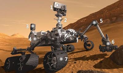 Mars Curiosity Rover Sang Penjelajah Mars
