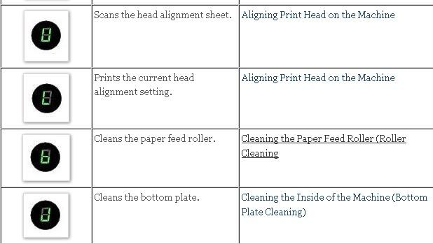 Print head alignment adalah