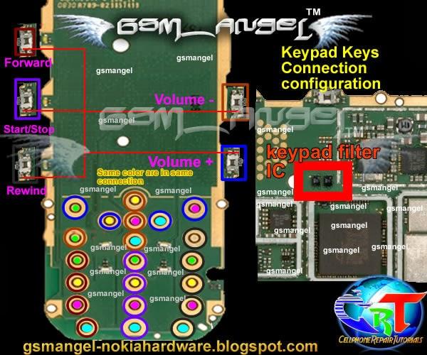Gsm Resolution World  5130 Keypad Not Working Ways Problem