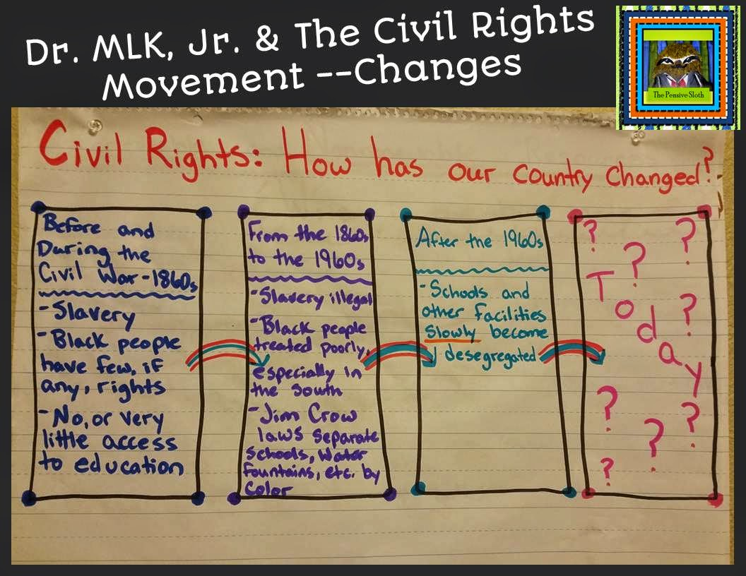 King Jr Writing Prompt. Martin Luther King Worksheets For Elementary ...