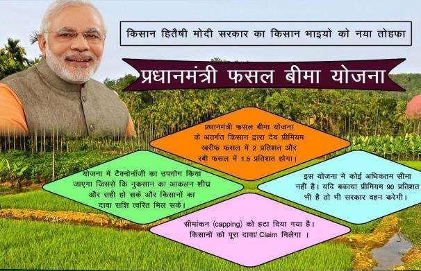 | प्रधान मंत्री फसल बीमा योजना | आवश्यक जानकारी |