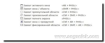 FastStone Capture 8.5 - Назначение основных инструментов программы