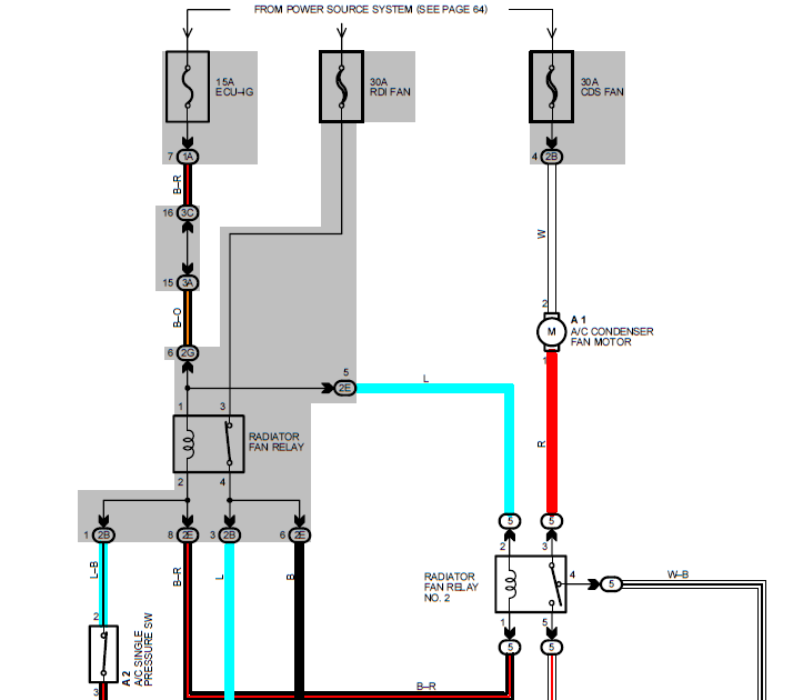 Wiring Diagram Toyota Camry Radiator Fan and Condenser