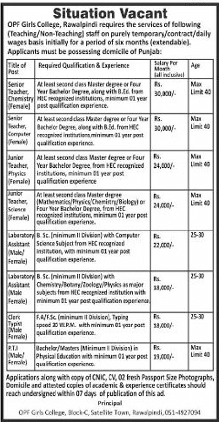 Jobs in OPF Girls College Islamabad October 2017.