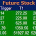 Most active future and option calls ( Pre Market Tips ) for 19 Oct  2016