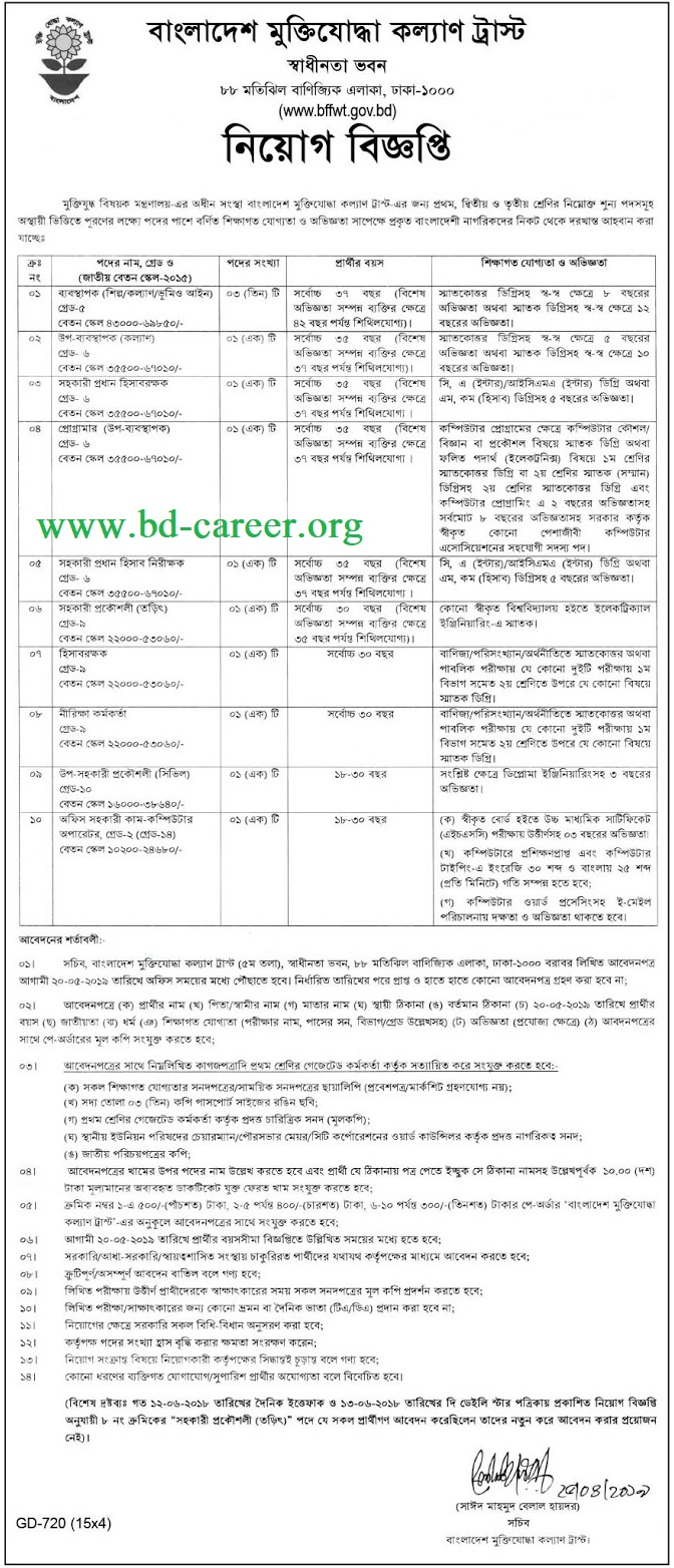 Bangladesh Freedom Fighter Welfare Trust BFFWT Job Circular 2019