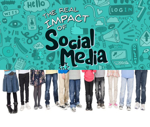 Impact of Social Media  On Child Development - B.Ed Assignment