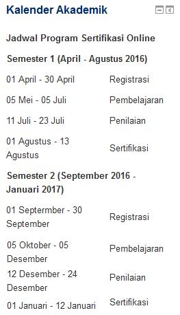 Mau sertfikat Garis dari Universitas Terbuka
