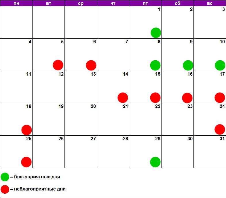 Лунный календарь химической завивки декабрь 2017