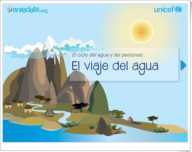 """""""El viaje del agua"""" (Presentación interactiva de Unicef)"""