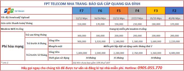 Các gói cáp quang dành cho cá nhân, hộ gia đình, hộ kinh doanh tại Diên Khánh, Cam Ranh, Vạn Ninh.