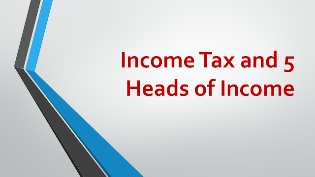 Income Tax, tax, heads of income, income tax act, history of tax, forms of income, types of tax,