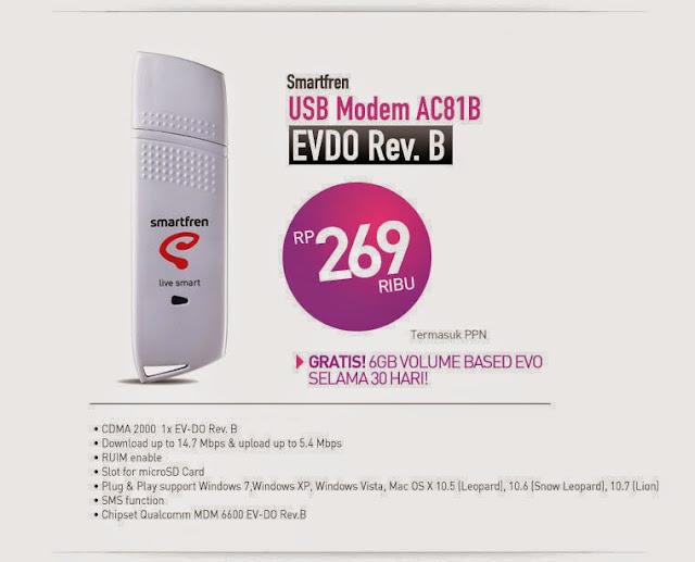 Modem USB Smartfren AC81B / CE81B EVDO REV B