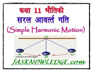 सरल आवर्त्त गति (Simple Harmonic Motion)