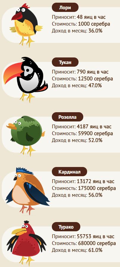 money-birds отзывы