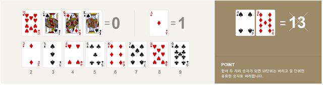 바카라 게임시 카드의 가치 설명.