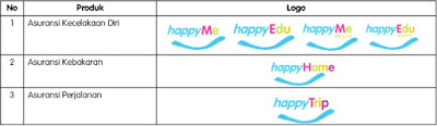 Happyone.id Solusi Asuransi Untuk Kamu Berdompet Pas-pasan