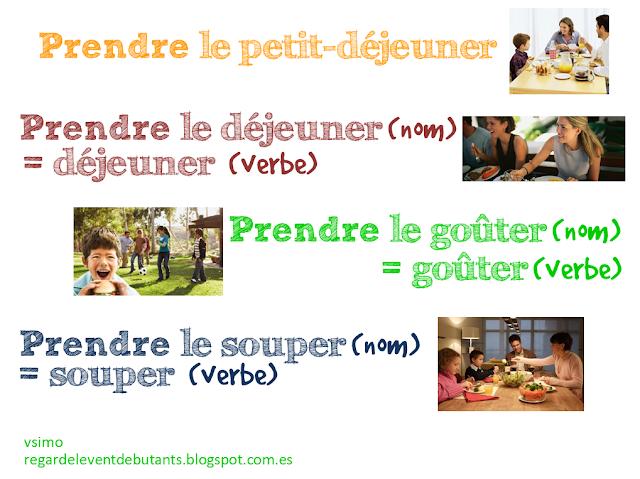 Nazwy posiłków - słownictwo 2 - Francuski przy kawie