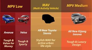 3 Alasan Toyota Sienta Diluncurkan di Indonesia