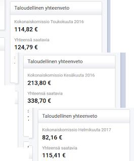TradeTracker affiliate månadsinkomster