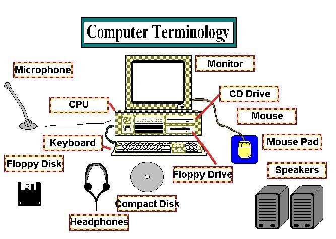 computer information systems terminology View a glossary of the computer security terms we use when reporting on  software  cpe is a structured naming scheme for information technology  systems,.