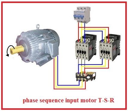 Forward Reverse Three Phase Motor Wiring Diagram | Non