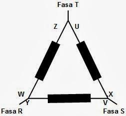 Rangkaian System Kendali together with Merchant Circle Diagram Animation likewise Rangkaian Motor Listrik 3 Fasa moreover Panel Listrik in addition Diagram Of Flower Pollination. on gambar wiring diagram star delta