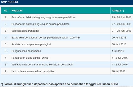 Jadwal Pelaksanaan PPDB Online dan Offline SMP Negeri Kota Semarang 2016