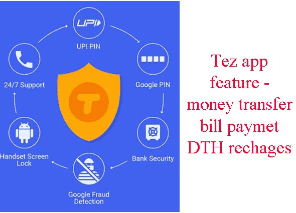 Top Money Transfer android app in India