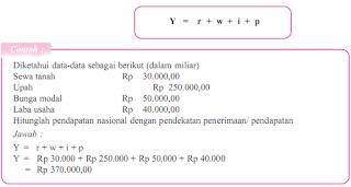 3 Metode Dalam Penghitungan Pendapatan Nasional Beserta Penjelasannya Lengkap