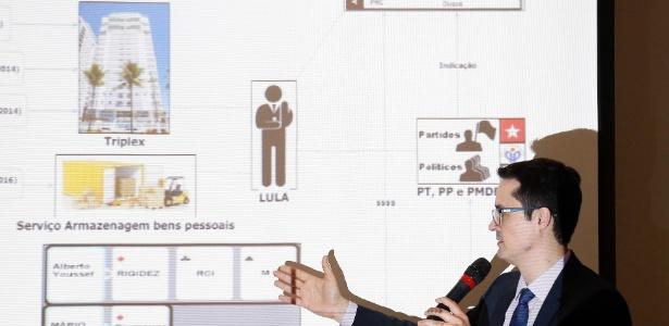 POLÍTICA: Câmara cria 'Lei da Intimidação' ao esvaziar pacote anticorrupção