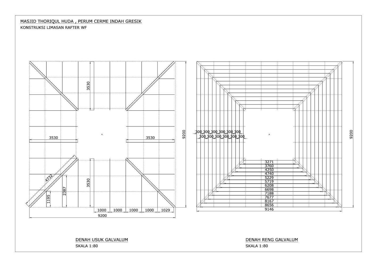 Image Result For Desain Joglo