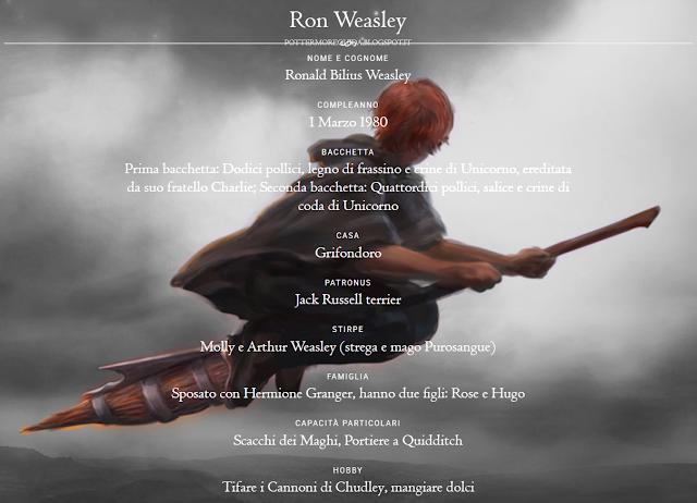 Scheda di Ronald Weasley