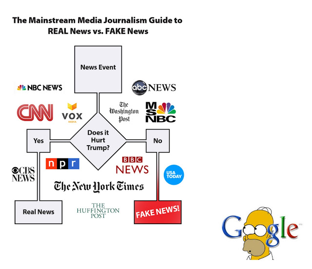 http://www.naturalnews.com/2017-02-22-beyond-fake-news-how-google-just-became-fake-search-by-blacklisting-independent-journalism.html