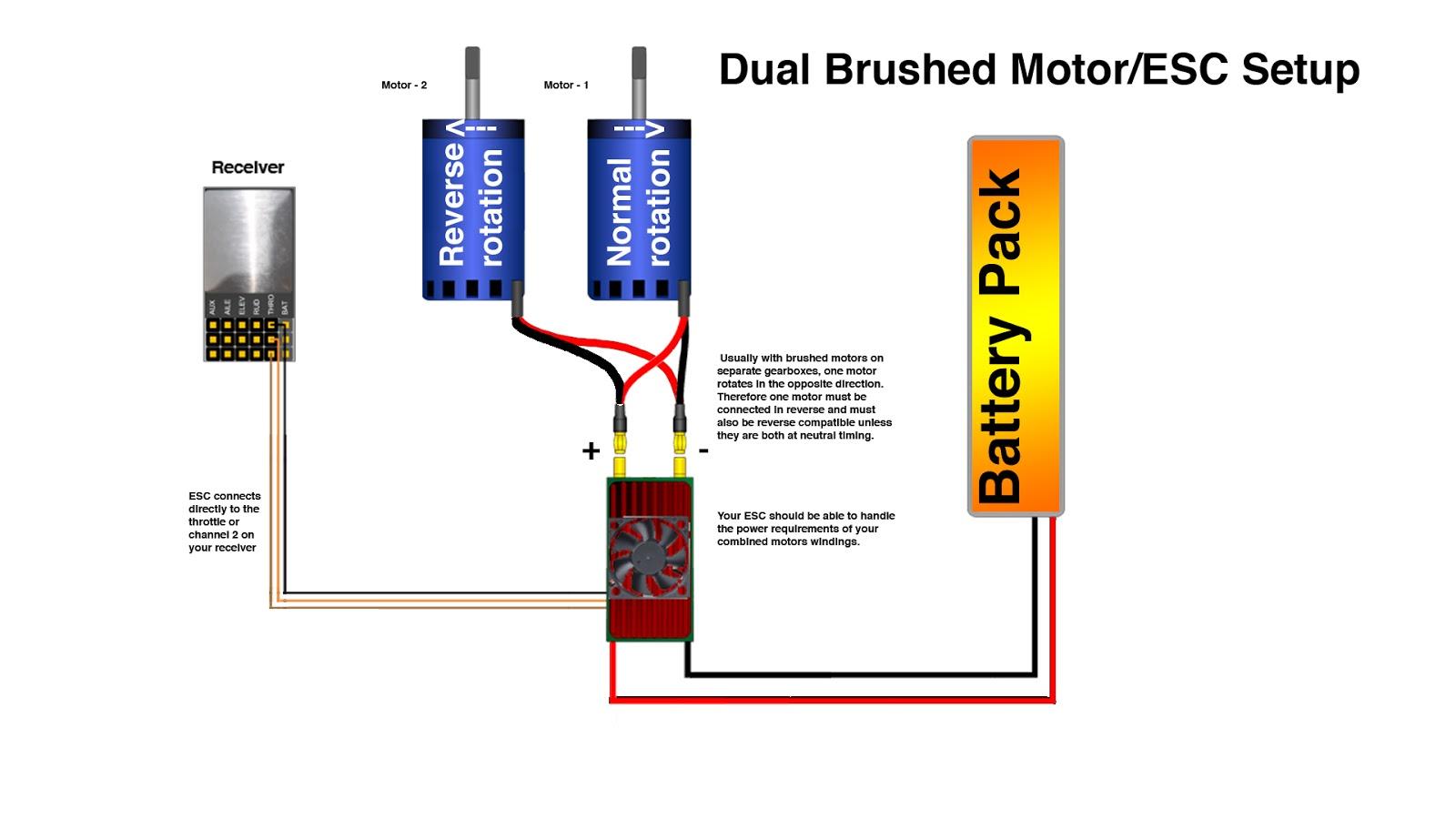 brushless motor wiring diagram semi automatic pistol impremedia