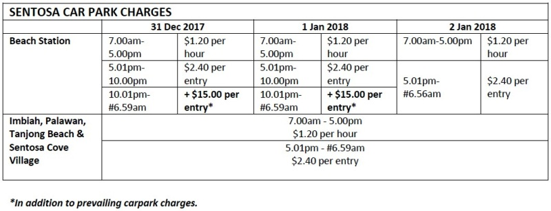 sentosa carpark charges for new year