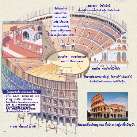 Colossium