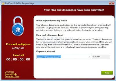 6 Jenis Malware Yang Sangat Berbahaya Didunia