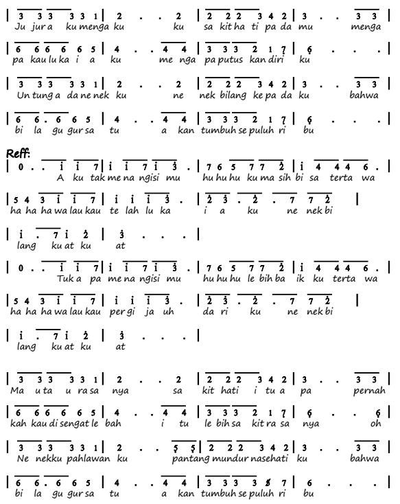 Not Angka Pianika Lagu Nenekku Pahlawanku - Wali