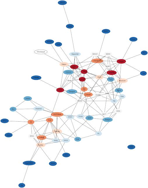 Graphviz network diagram 28 images bi future data visualization graphviz ccuart Gallery