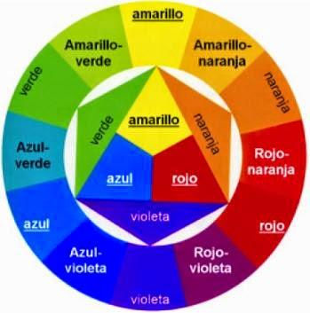circulo cromatico maquillaje