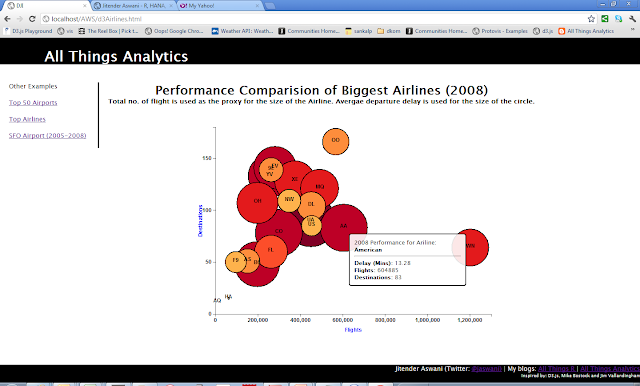 Big Data, R and HANA: Analyze 200 Million Data Points and Later Visualize in HTML5 Using D3 – Part II