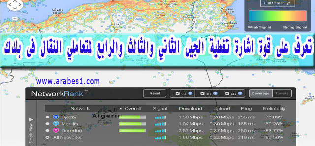 power of signal coverage of 2G 3G 4G mobile in your country