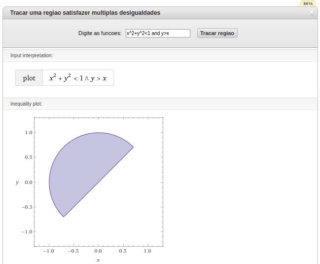 Esboce o gráfico de uma região que satisfaça múltiplas desigualdades
